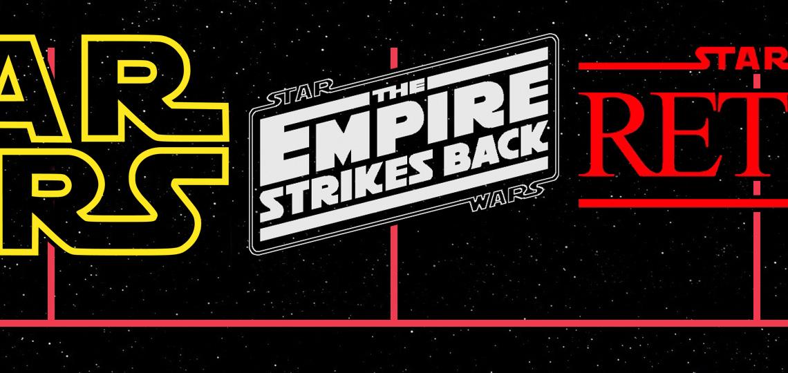 Star Wars Canon Timeline Updated Swnz Star Wars New Zealand