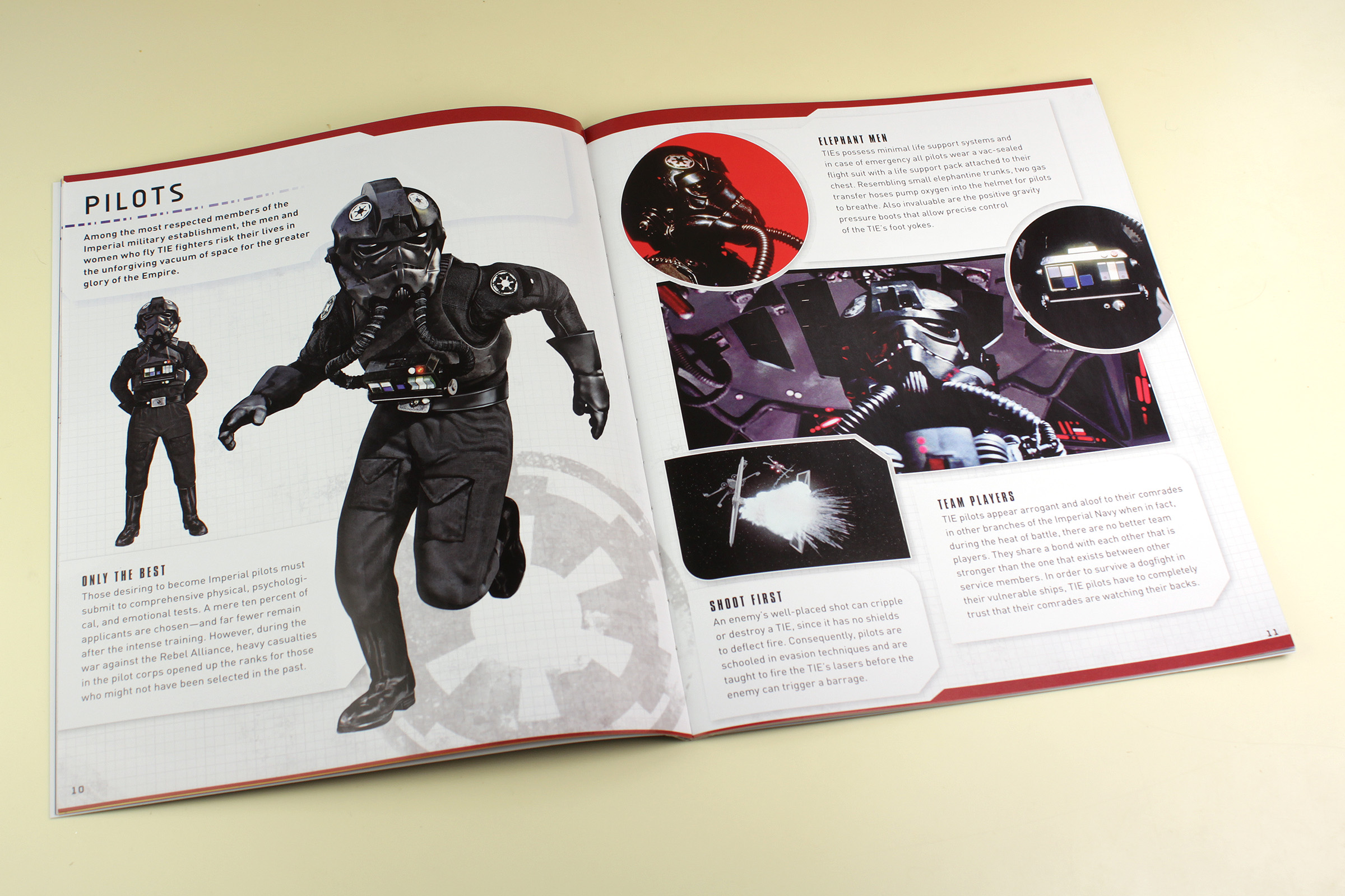 Review - IncrediBuilds TIE Fighter Model and Book - SWNZ